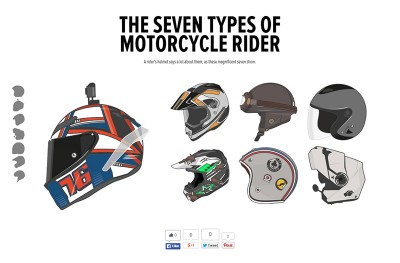 The seven types of motorcycle rider