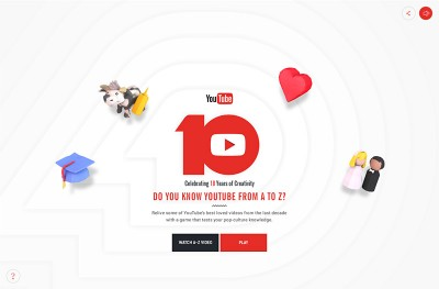 Do you know YouTube from A to Z?