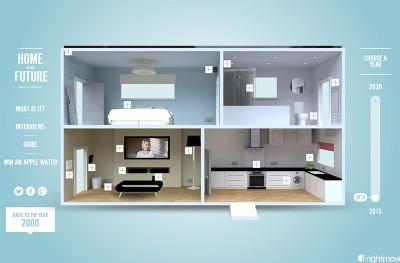 Rightmove's Home of the Future